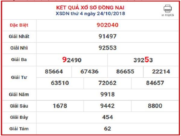 Con số may mắn dự đoán kqxsDN ngày 26/06 chắc trúng