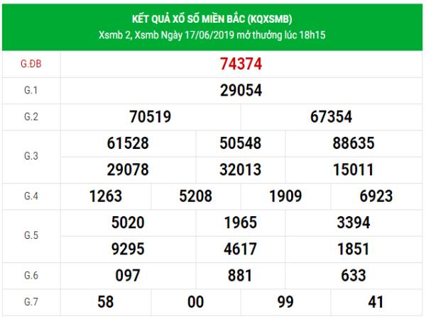 Thống kê VIP kết quả XSMB hôm nay ngày 18/06/2019