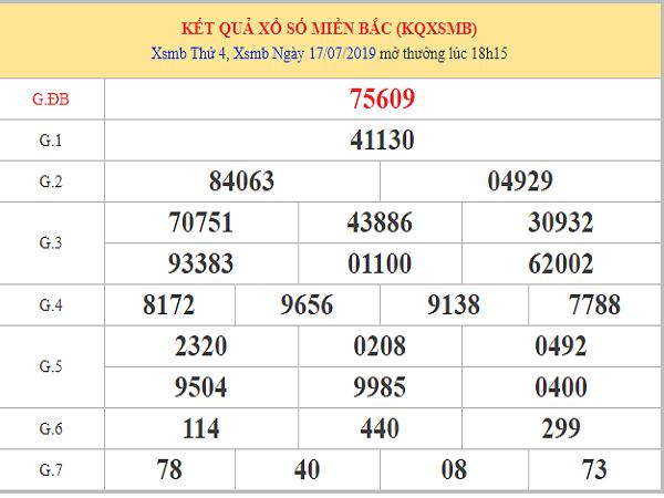 Dự đoán xổ số miền bắc ngày 18-7Dự đoán xổ số miền bắc ngày 18-7