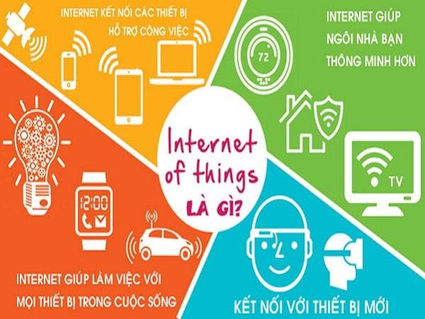 Internet of Things là gì - Ý nghĩa và ảnh hưởng của IoT?