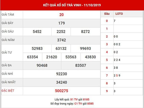Dự đoán KQSX Trà Vinh thứ 6 ngày 18-10-2019