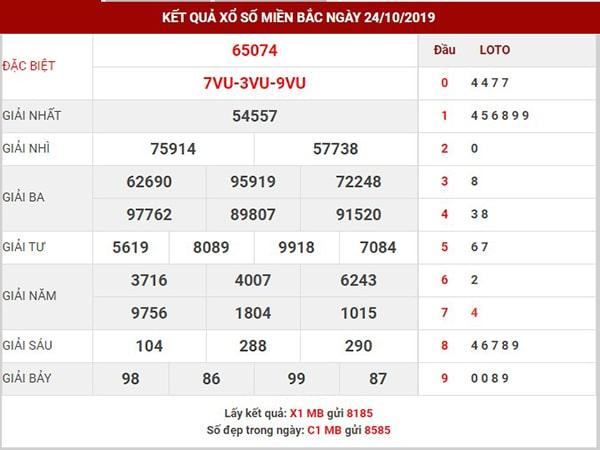 Thống kê XS miền bắc thứ 6 ngày 25/10/2019