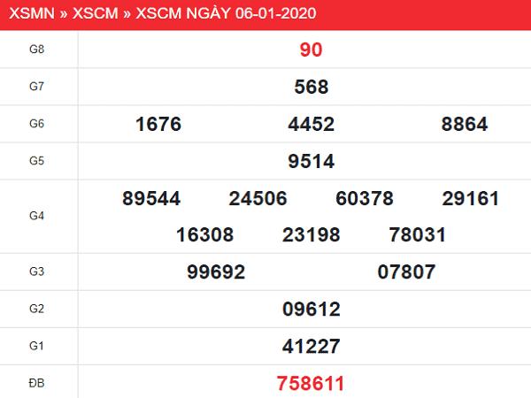 Phân tích kqxs cà mau ngày 13/01 chuẩn 100%