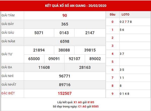 Phân tích kết quả XS An Giang thứ 5 ngày 27-02-2020