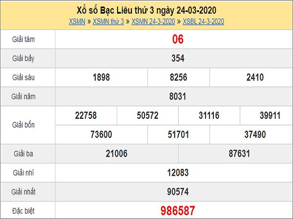 Phân tích XSBL 31/3/2020