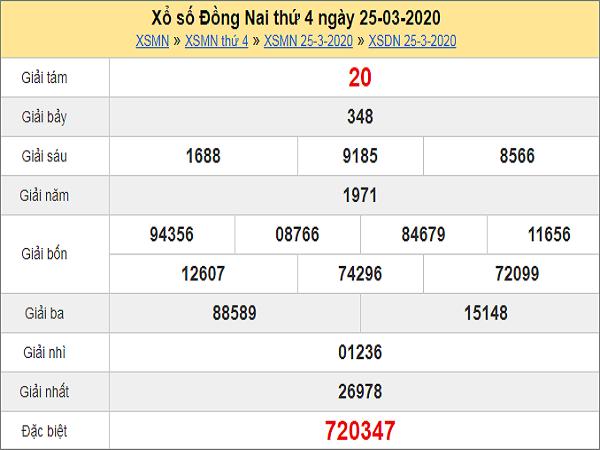 Bảng KQXSDN- Dự đoán xổ số đồng nai ngày 29/04 chuẩn xác