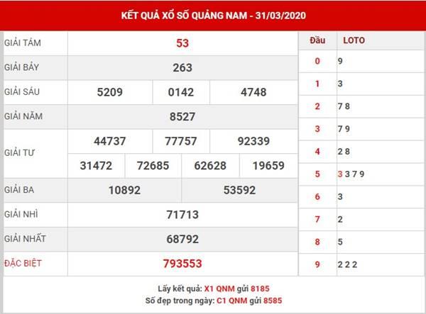 Phân tích SX Quảng Nam thứ 3 ngày 28-4-2020