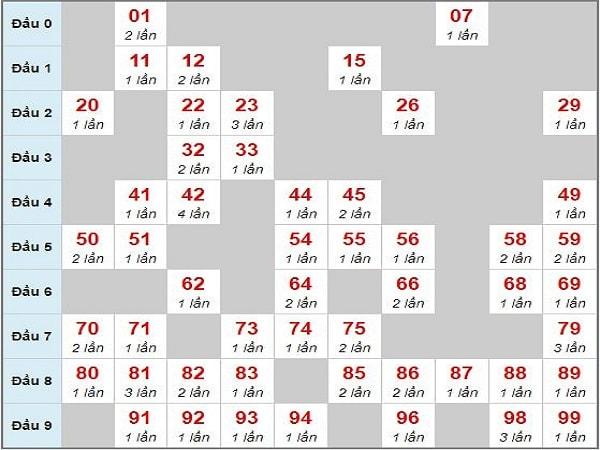 cau-mb-chay-3-ngay-29-5-2020-min