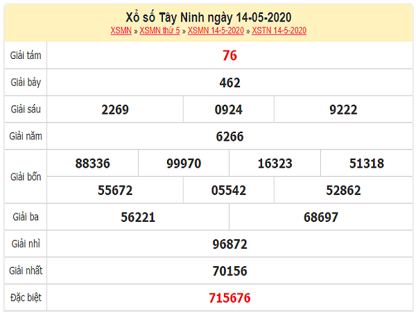 ket-qua-xo-so-Tay-Ninh-ngay-14-5-2020-min