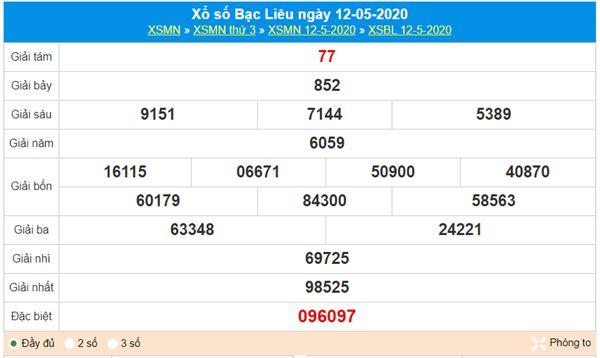 Soi cầu XSBL 19/5/2020 cùng các chuyên gia xổ số