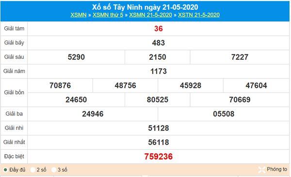 Soi cầu XSTN 28/5/2020 - KQXS Tây Ninh thứ 5 hôm nay