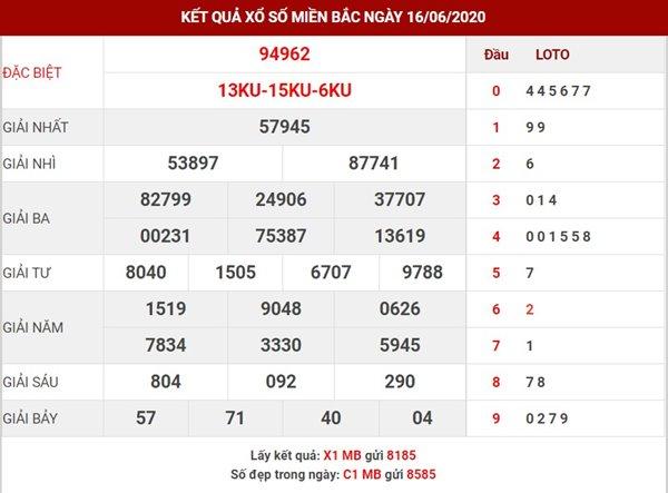 Thống kê Lô tô đẹp SXMB thứ 4 ngày 17-6-2020
