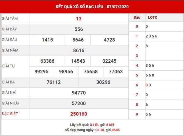 Soi cầu KQSX Bạc Liêu thứ 3 ngày 14-7-2020