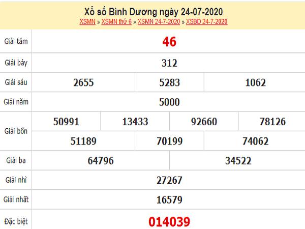 Bảng KQXSBD- Dự đoán xổ số bình dương thứ 6 ngày 31/07 hôm nay