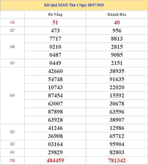 Phân tích KQXSMT 15/7/2020 - KQXS miền Trung thứ 4
