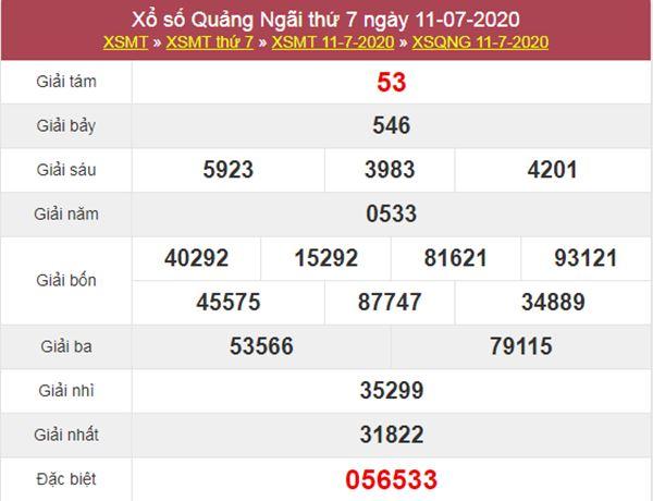 Soi cầu XSQNG 18/7/2020 chốt KQXS Quảng Ngãi thứ 7
