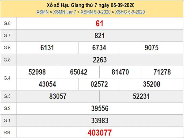 Soi cầu KQXSHG- xổ số hậu giang ngày 12/09/2020 tỷ lệ trúng cao