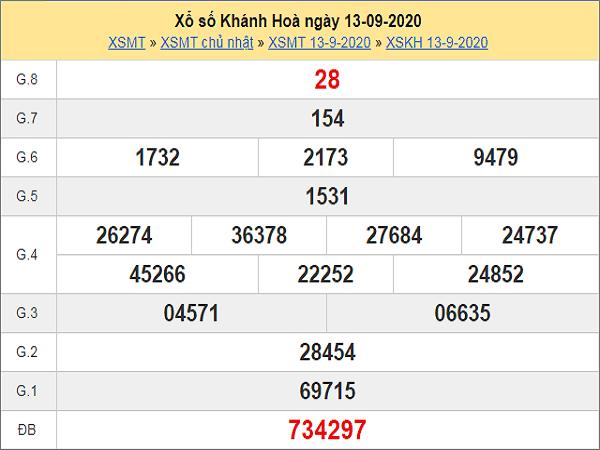Nhận định KQXSKH- xổ số khánh hòa thứ 4 ngày 16/09/2020 chắc trúng