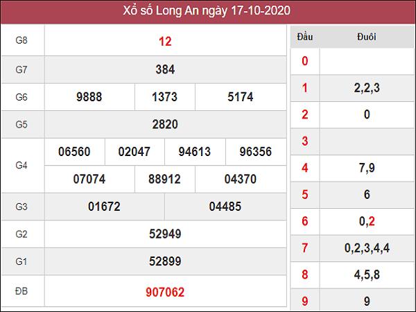 Dự đoán KQXSLA ngày 24/10/2020- xố số long an chuẩn