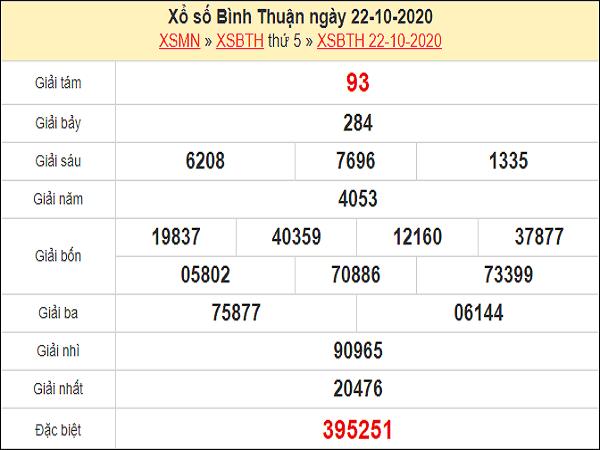 Phân tích KQXSBT ngày 29/10/2020- xổ số bình thuận cụ thể