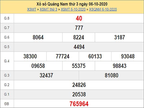 Nhận định KQXSQN ngày 13/10/2020- xổ số quảng nam tỷ lệ trúng cao