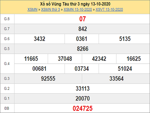 Phân tích KQXSVT ngày 20/10/2020- xổ số vũng tàu chắc trúng