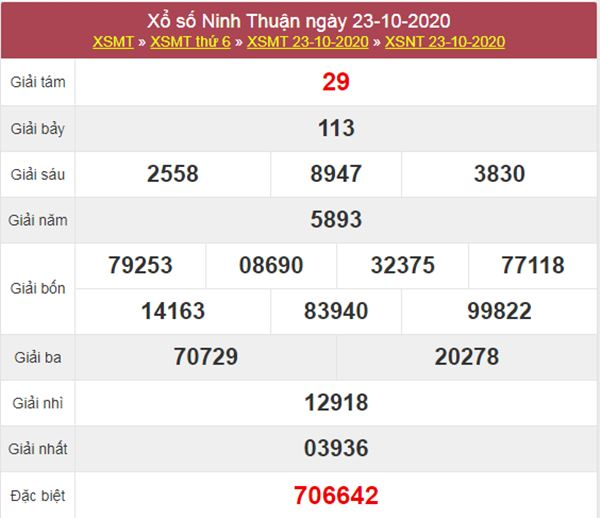 Nhận định KQXS Ninh Thuận 30/10/2020 thứ 6 chính xác nhất