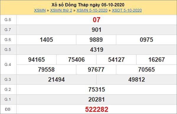 Phân tích XSDT 12/10/2020 chốt số Đồng Tháp thứ 2 chính xác