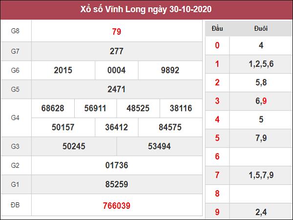 Soi cầu XSVL ngày 06/11/2020- xổ số vĩnh long chính xác