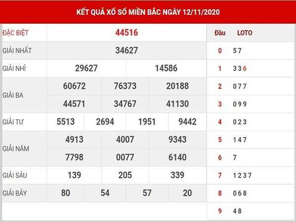 Dự đoán XSMB ngày 13/11/2020- xổ số miền bắc