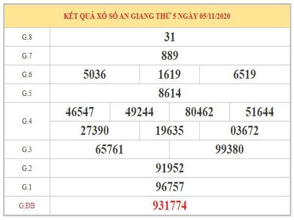 Nhận định KQXSAG ngày 12/11/2020 dựa trên kết quả kỳ trước