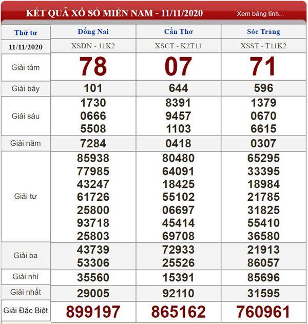 Thống kê KQXSMN 18/11/2020 chốt số miền Nam siêu chuẩn