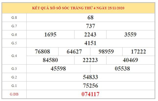 Phân tích KQXST ngày 2/12/2020 dựa trên kết quả kì trước