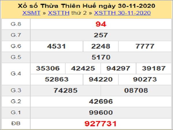Dự đoán XSTTH ngày 07/12/2020- xổ số thừa thiên huế hôm nay