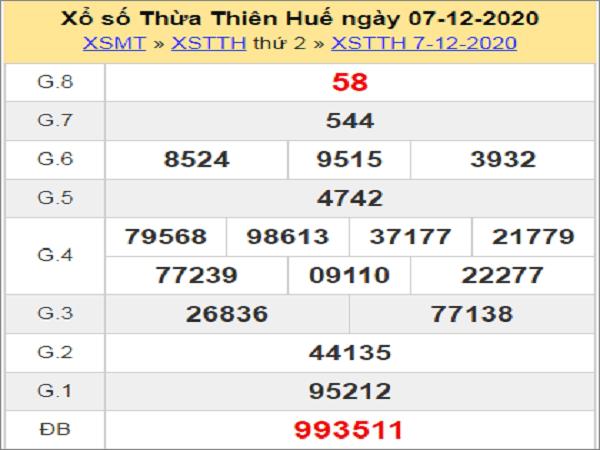 Dự đoán XSTTH ngày 14/12/2020- xổ số thừa thiên huế tỷ lệ trúng cao