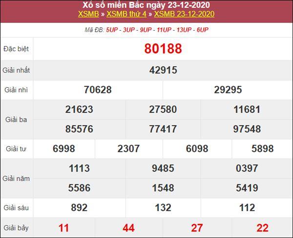 Soi cầu XSMB 24/12/2020 tham khảo cặp số miền Bắc may mắn