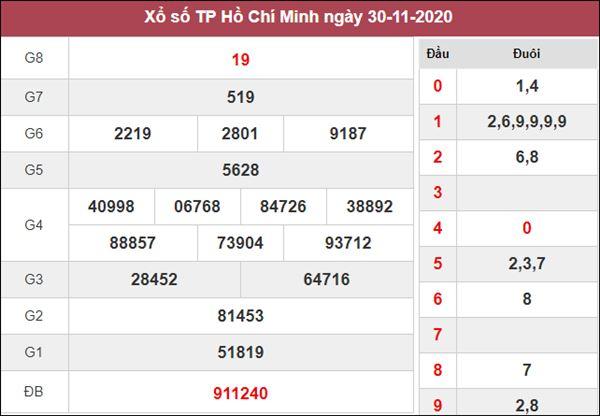Thống kê XSHCM 5/12/2020 chốt số đẹp Hồ Chí Minh miễn phí