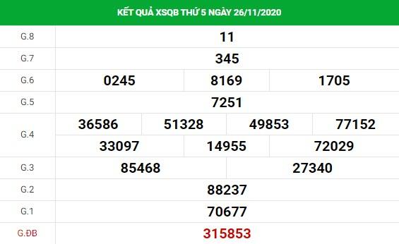 Thống kê soi cầu kết quả XS Quảng Bình ngày 03/12/2020