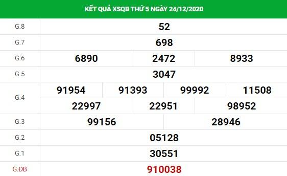 Thống kê soi cầu kết quả XS Quảng Bình ngày 31/12/2020