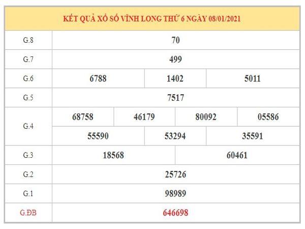 Nhận định KQXSVL ngày 15/1/2021 dựa trên kết quả kì trước