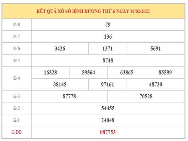 Nhận định KQXSBD ngày 26/2/2021 dựa trên kết quả kỳ trước