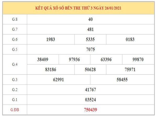 Phân tích KQXSBT ngày 2/2/2021 dựa trên kết quả kì trước