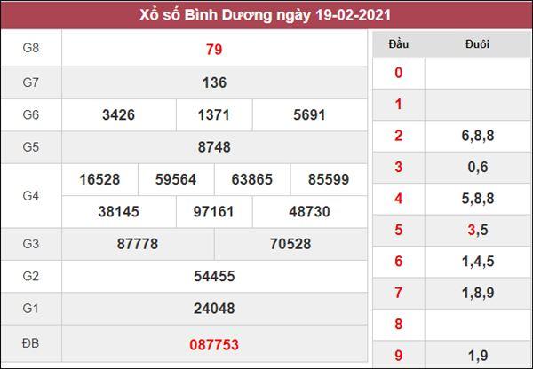 Nhận định KQXS Bình Dương 26/2/2021 thứ 6 chuẩn xác