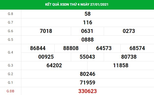 Thống kê soi cầu kết quả XS Đồng Nai ngày 03/02/2021