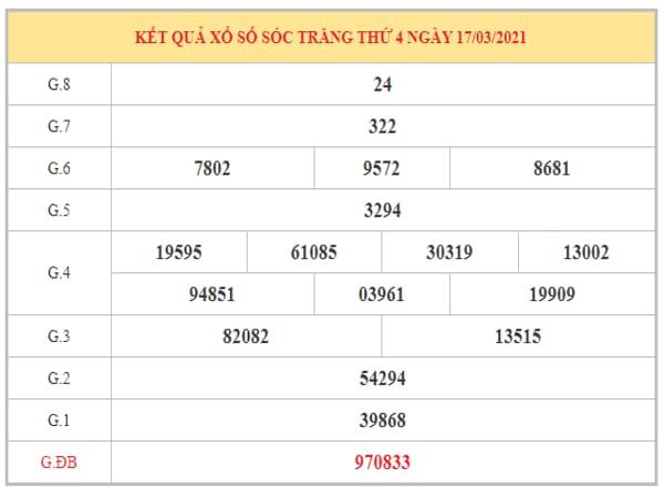 Nhận định KQXSST ngày 24/3/2021 dựa trên kết quả kì trước