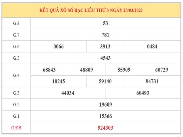 Nhận định KQXSBL ngày 30/3/2021 dựa trên kết quả kì trước