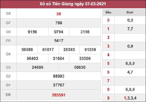 Nhận định KQXS Tiền Giang 14/3/2021 chốt lô VIP XSTG