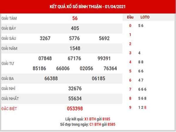 Thống kê XSBTH ngày 8/4/2021 - Thống kê đài xổ số Bình Thuận thứ 5