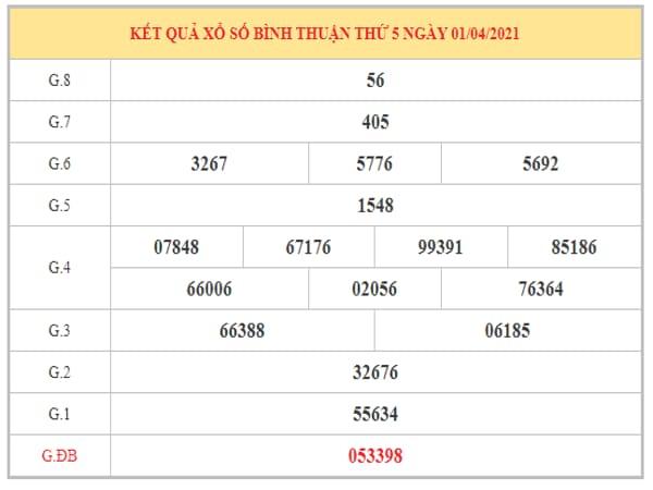 Phân tích KQXSBT ngày 8/4/2021 dựa trên kết quả kì trước