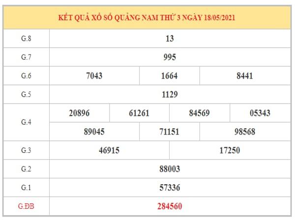 Nhận định KQXSQNM ngày 25/5/2021 dựa trên kết quả kì trước